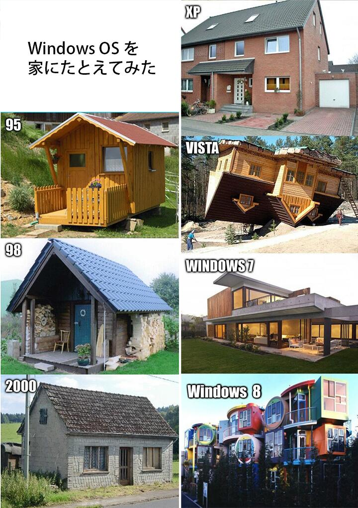 evolution_of_windows