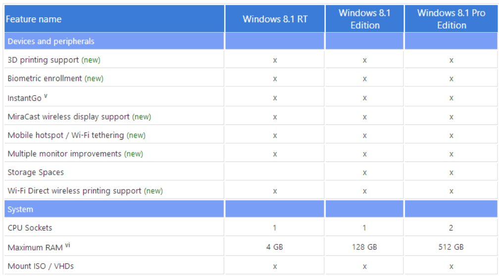 виды Windows 8.1 img-1