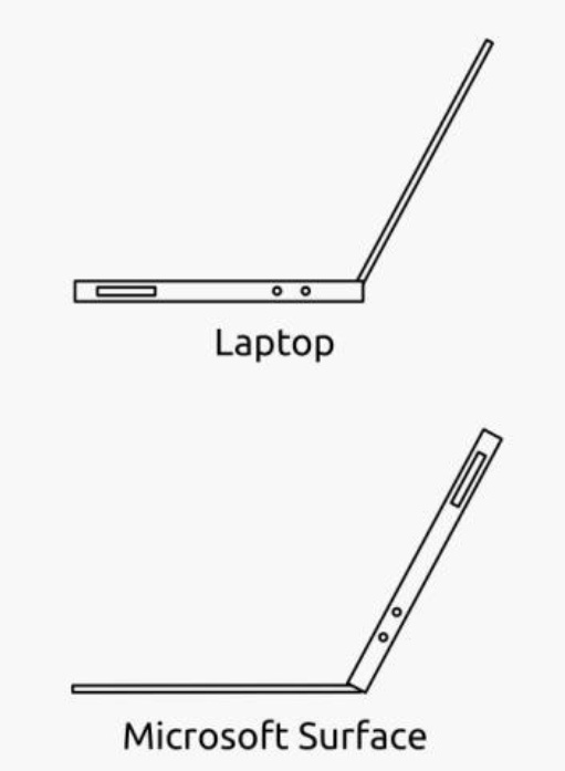 Секретный патент Microsoft