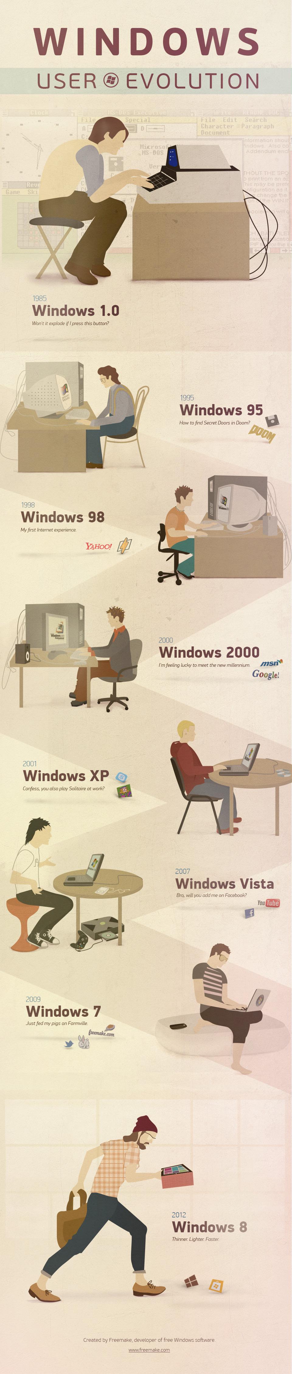 Windows 8 для модных