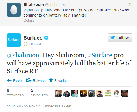 Surface Pro прожорлив