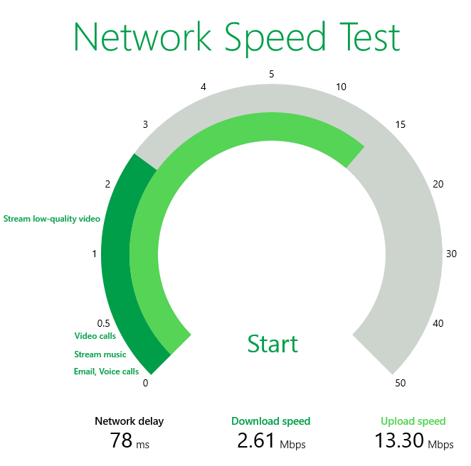 speed_net