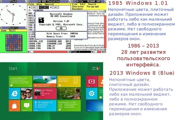 evolution_rus