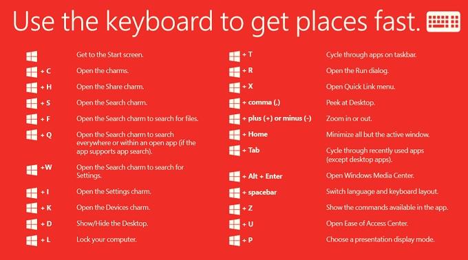 windows8-1-shortcuts