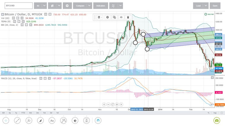 TradingView_Stocks