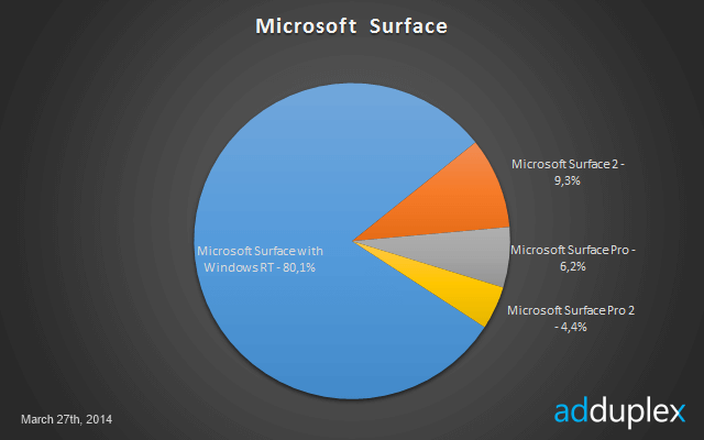 world-surface_2